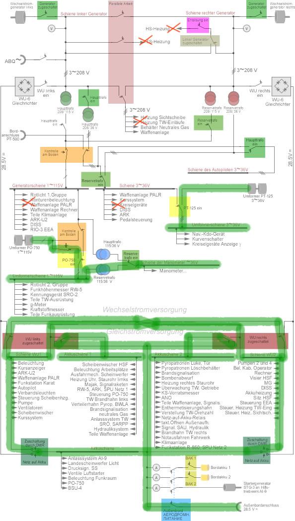 Groß Anschlussschema Für Externen Regler Des Wechselstromgenerators ...