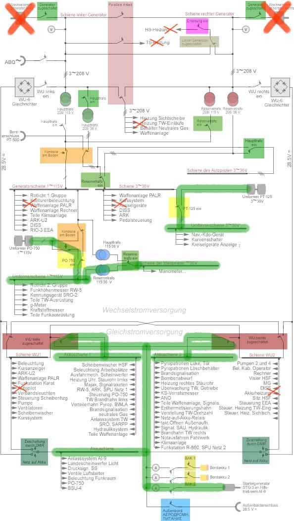 Elektrisches System der Mi-24 - Die Ausbildung zum ...